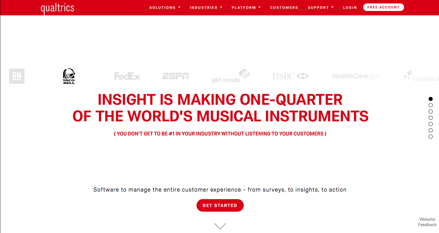 Qualtrics Review